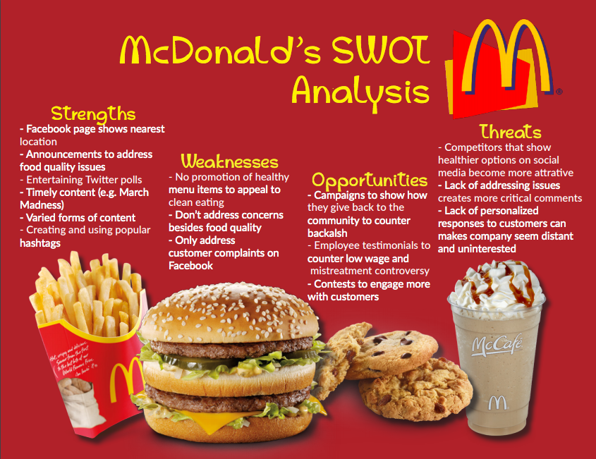 swot analysis of mcdonalds The swot analysis of kfc talks about the major contributing factors in the success of the brand and the weaknesses and opportunities which are existing although kfc is known for its finger licking chickens menu but recently they ventured out in vegetarian category which is helping them in increasing their business.